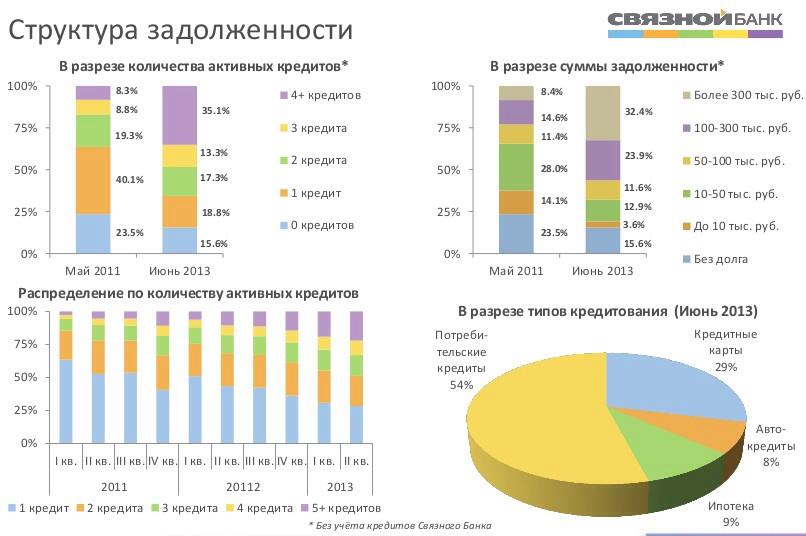 кредиты онлайн на карту без отказа круглосуточно vam-groshi.com.ua