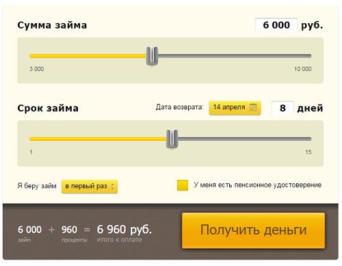 онлайн заявка на кредит втб банк москвы