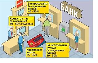 кредит наличными без паспорта creditvsamare24.ru