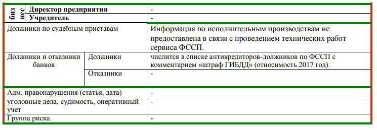 статус банк онлайн заявка на кредит кредит европа банк смоленская