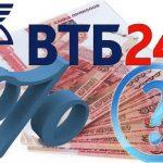 Какие документы нужны для кредита в ВТБ24